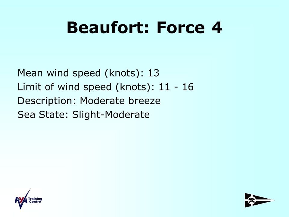 Beaufort: Force 4 Mean wind speed (knots): 13 Limit of wind speed (knots): 11 - 16 Description: Moderate breeze Sea State: Slight-Moderate