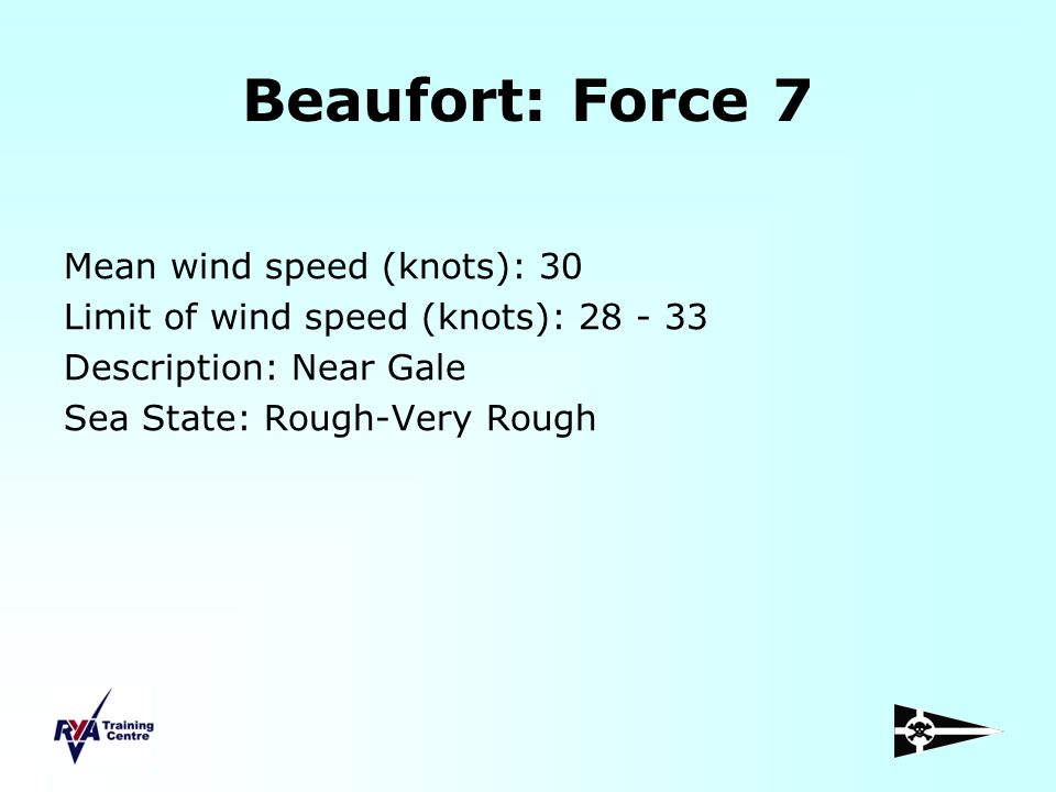 Beaufort: Force 7 Mean wind speed (knots): 30 Limit of wind speed (knots): 28 - 33 Description: Near Gale Sea State: Rough-Very Rough