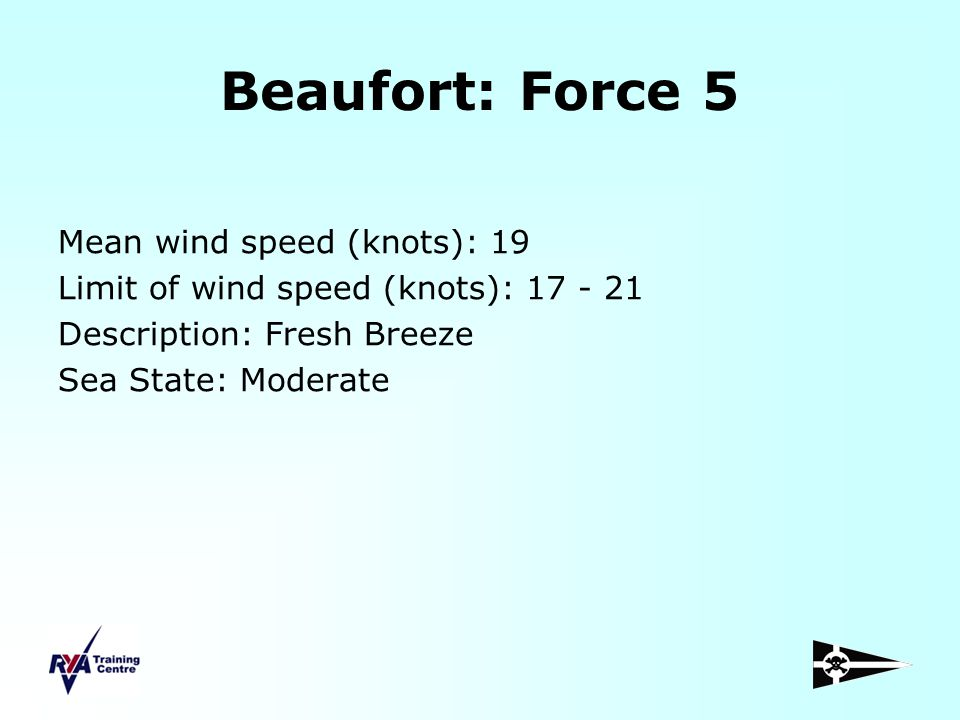 Beaufort: Force 5 Mean wind speed (knots): 19 Limit of wind speed (knots): 17 - 21 Description: Fresh Breeze Sea State: Moderate