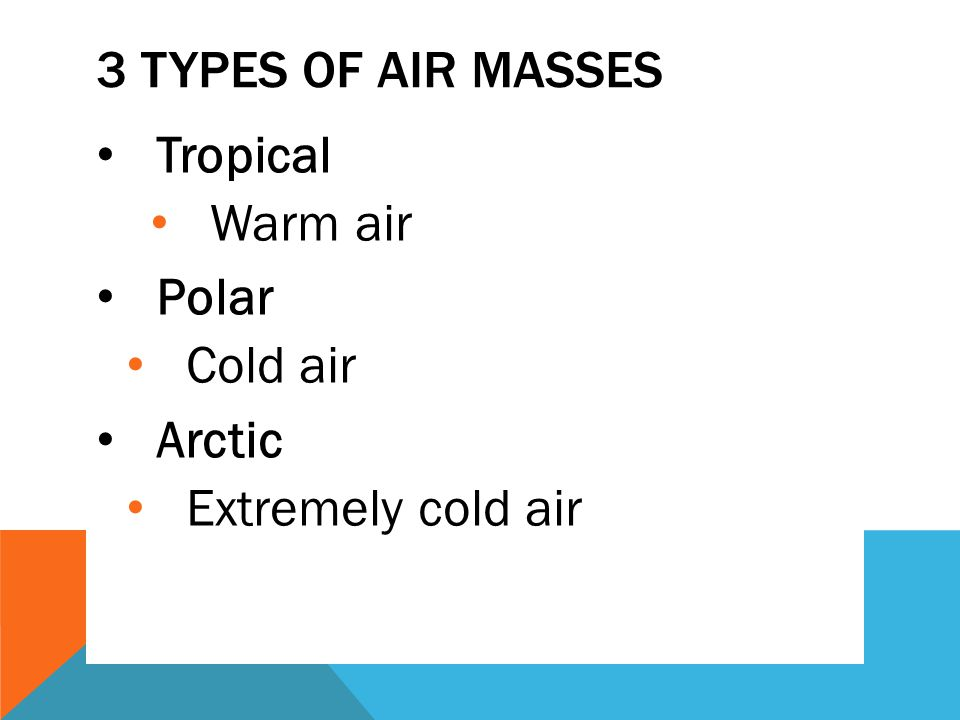 3 TYPES OF AIR MASSES Tropical Warm air Polar Cold air Arctic Extremely cold air