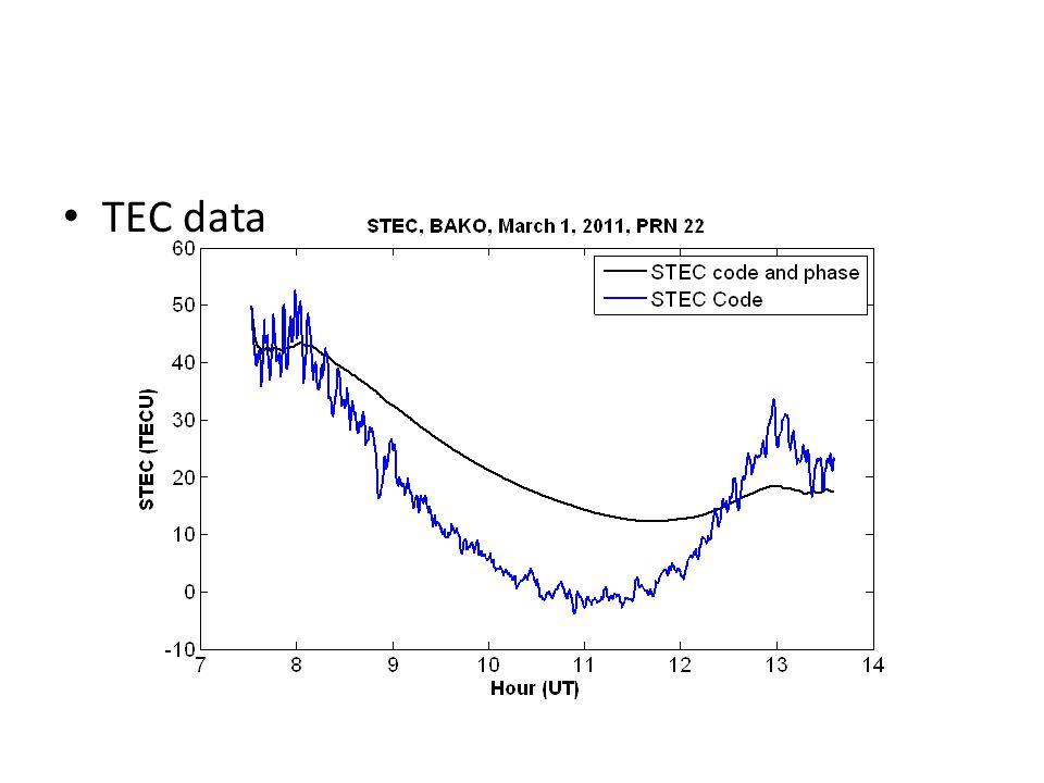 TEC data