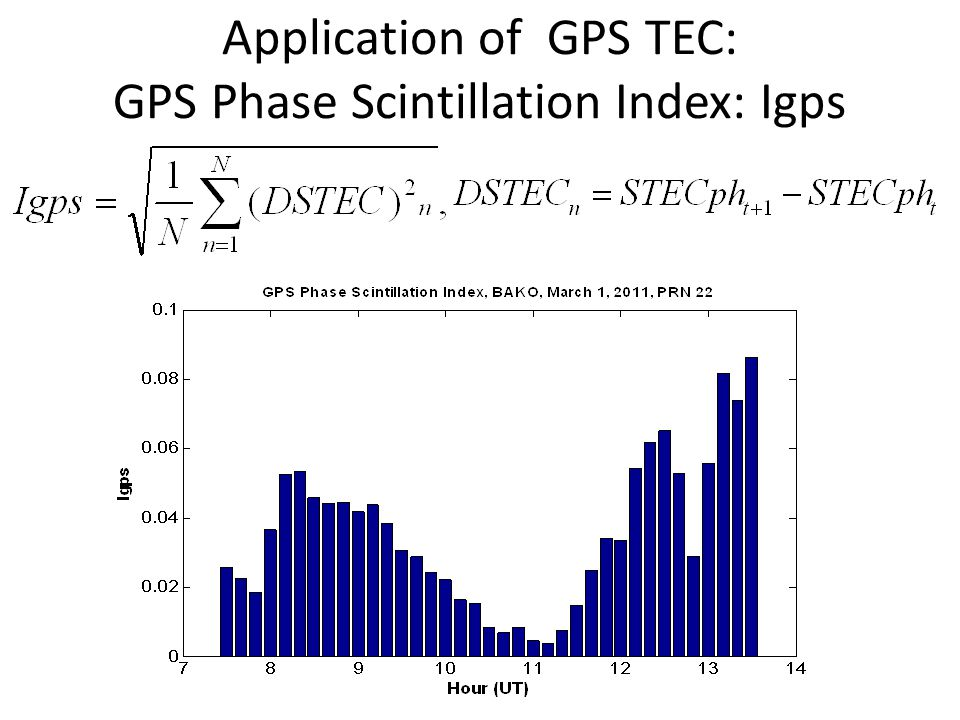Application of GPS TEC: GPS Phase Scintillation Index: Igps