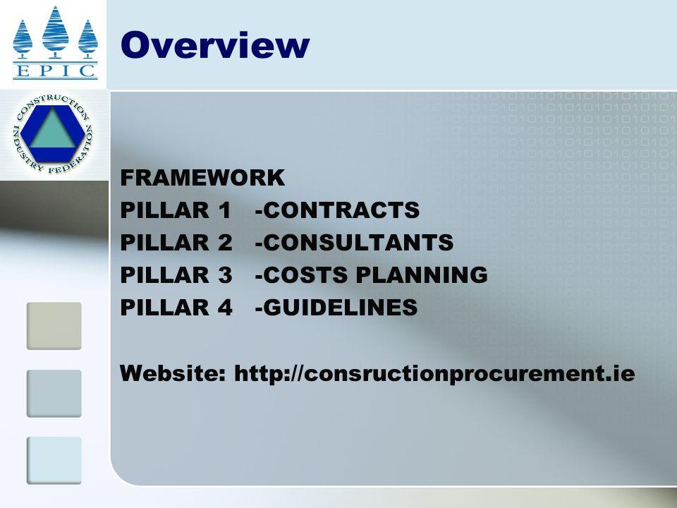 Overview FRAMEWORK PILLAR 1-CONTRACTS PILLAR 2-CONSULTANTS PILLAR 3-COSTS PLANNING PILLAR 4-GUIDELINES Website: http://consructionprocurement.ie