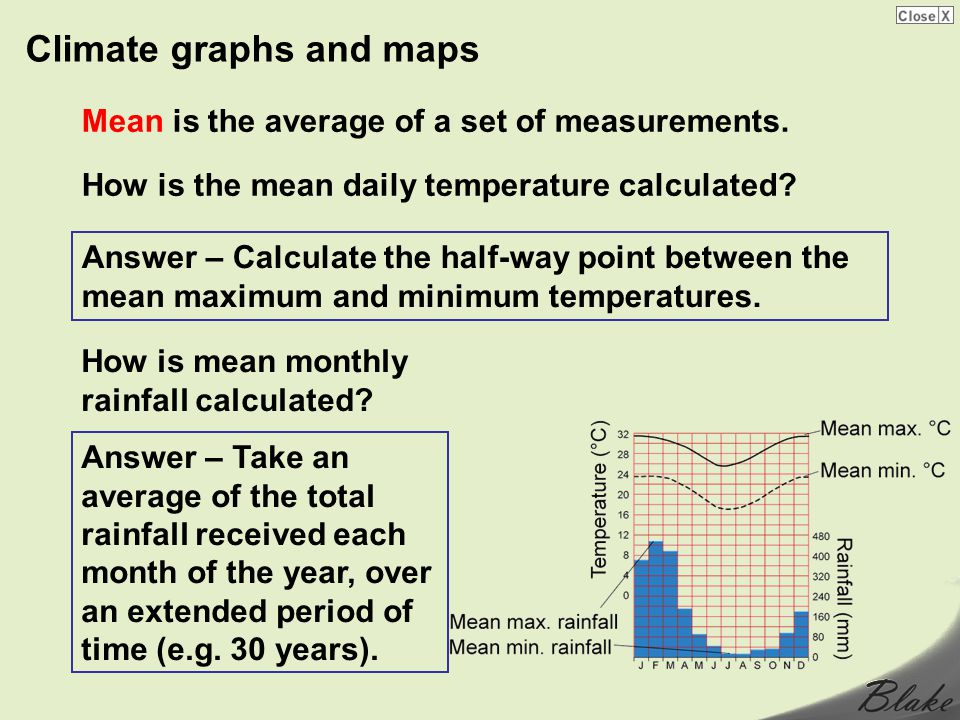 Climate graphs and maps Mean is the average of a set of measurements. How is the mean daily temperature calculated? Answer – Calculate the half-way po