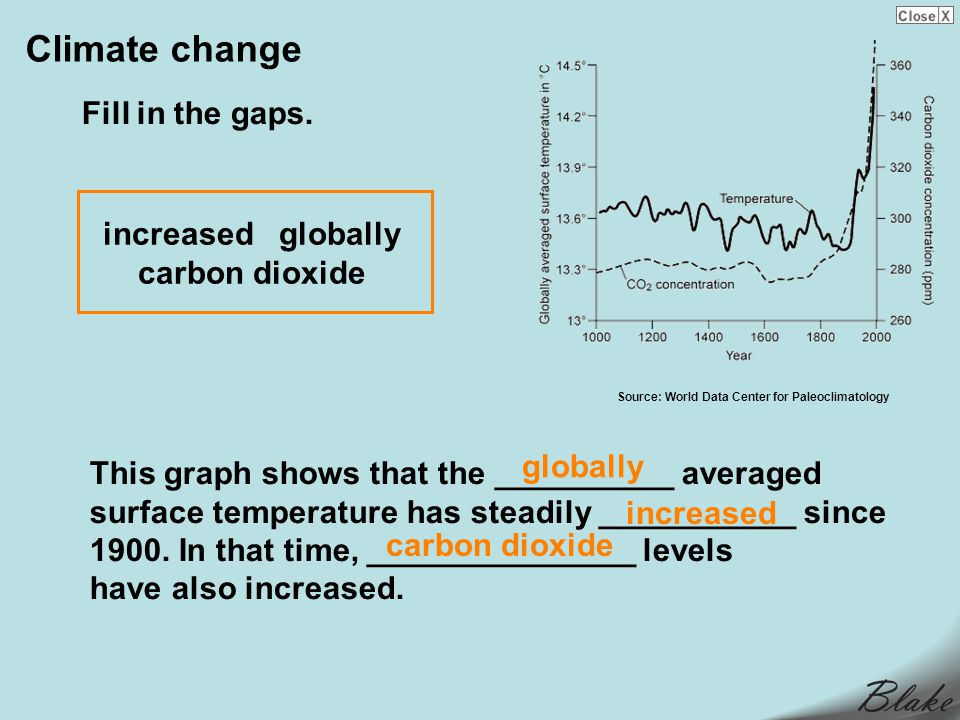 Climate change Fill in the gaps. This graph shows that the __________ averaged surface temperature has steadily ___________ since 1900. In that time,