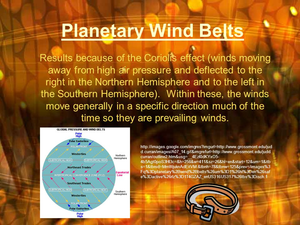 Planetary Wind Belts Results because of the Coriolis effect (winds moving away from high air pressure and deflected to the right in the Northern Hemisphere and to the left in the Southern Hemisphere).