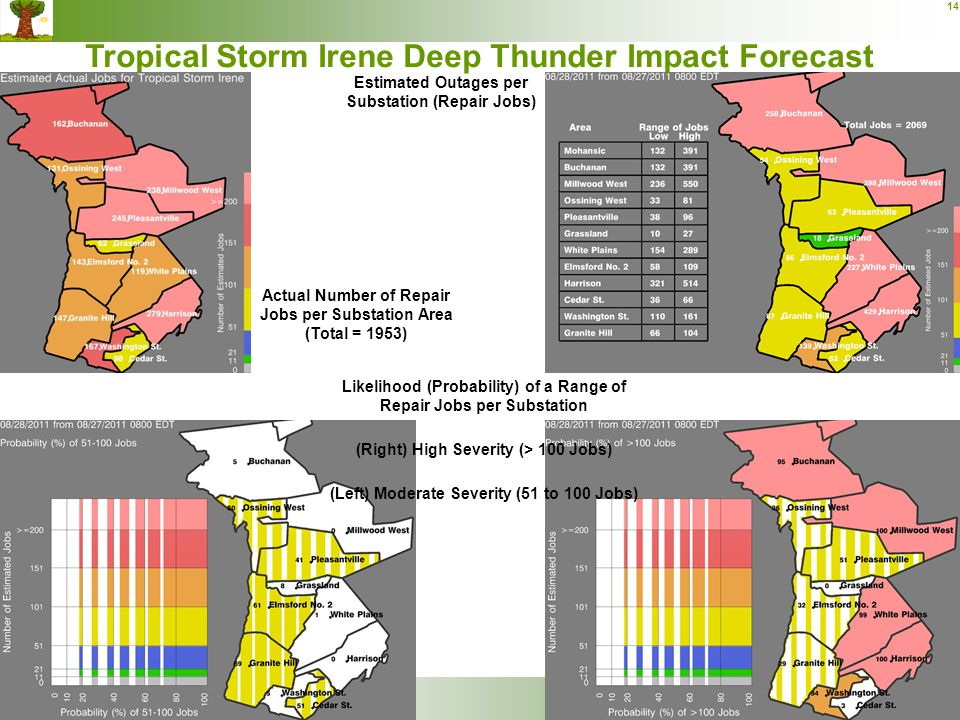 © Copyright IBM Corporation 2012 14 Tropical Storm Irene Deep Thunder Impact Forecast Estimated Outages per Substation (Repair Jobs) Likelihood (Proba