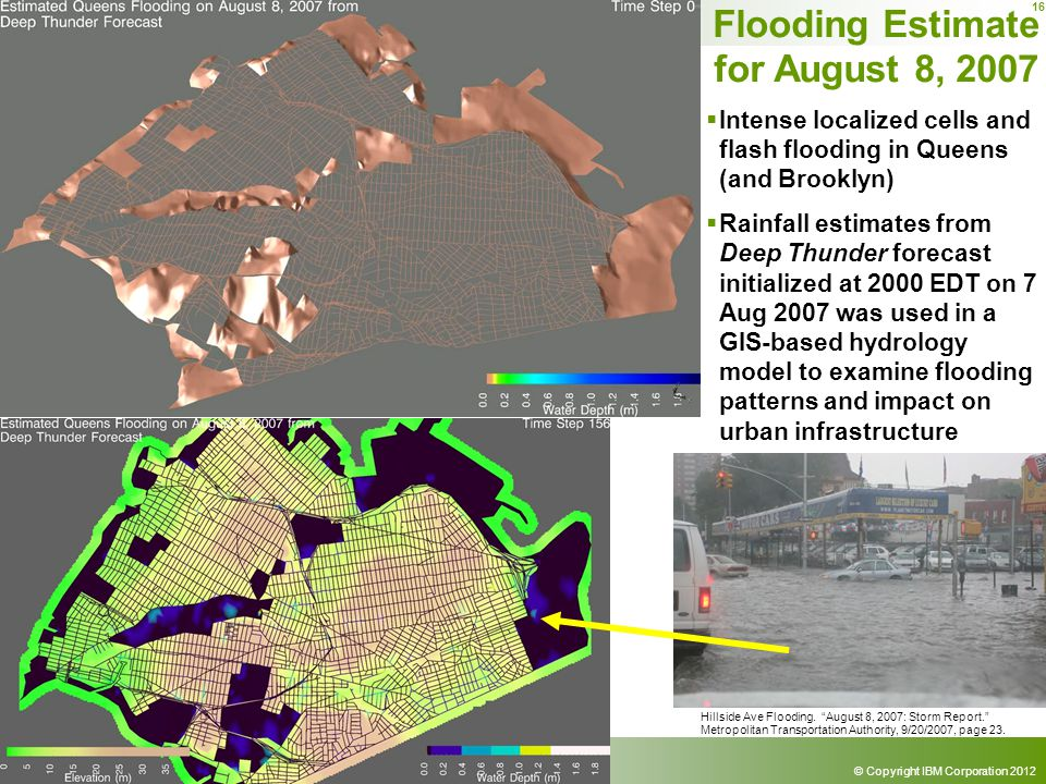 © Copyright IBM Corporation 2012 16 Flooding Estimate for August 8, 2007 Intense localized cells and flash flooding in Queens (and Brooklyn) Rainfall estimates from Deep Thunder forecast initialized at 2000 EDT on 7 Aug 2007 was used in a GIS-based hydrology model to examine flooding patterns and impact on urban infrastructure Hillside Ave Flooding.