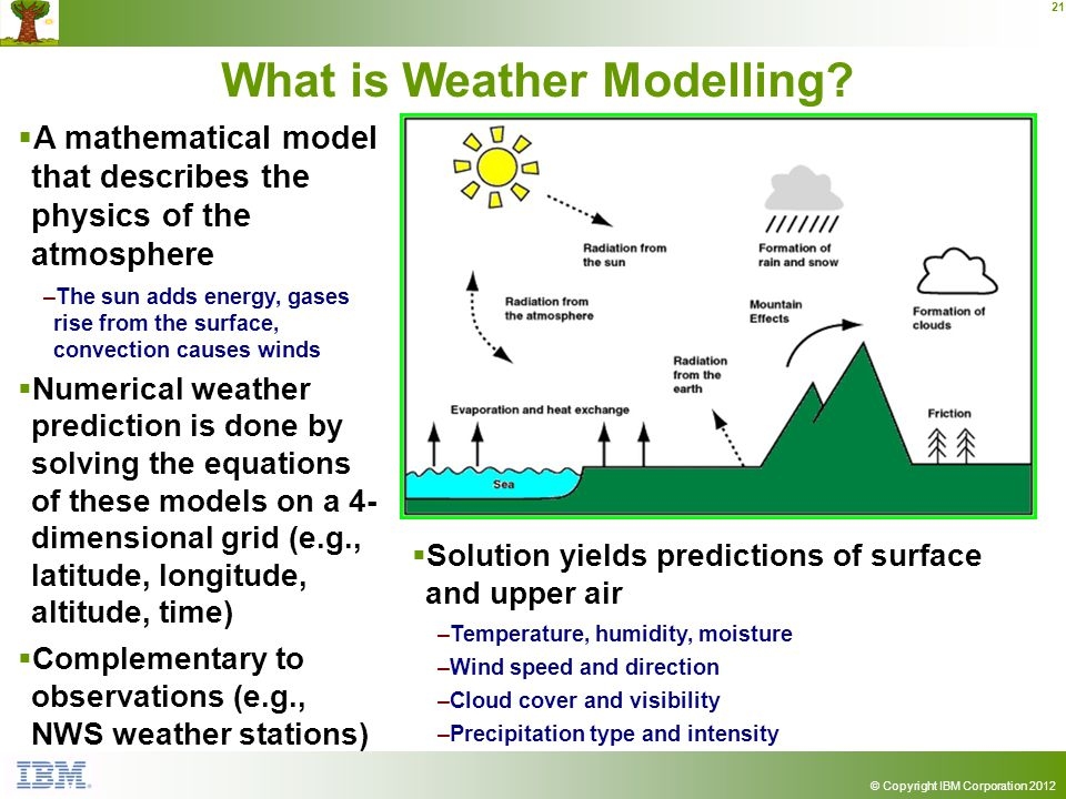 © Copyright IBM Corporation 2012 21 What is Weather Modelling? A mathematical model that describes the physics of the atmosphere –The sun adds energy,