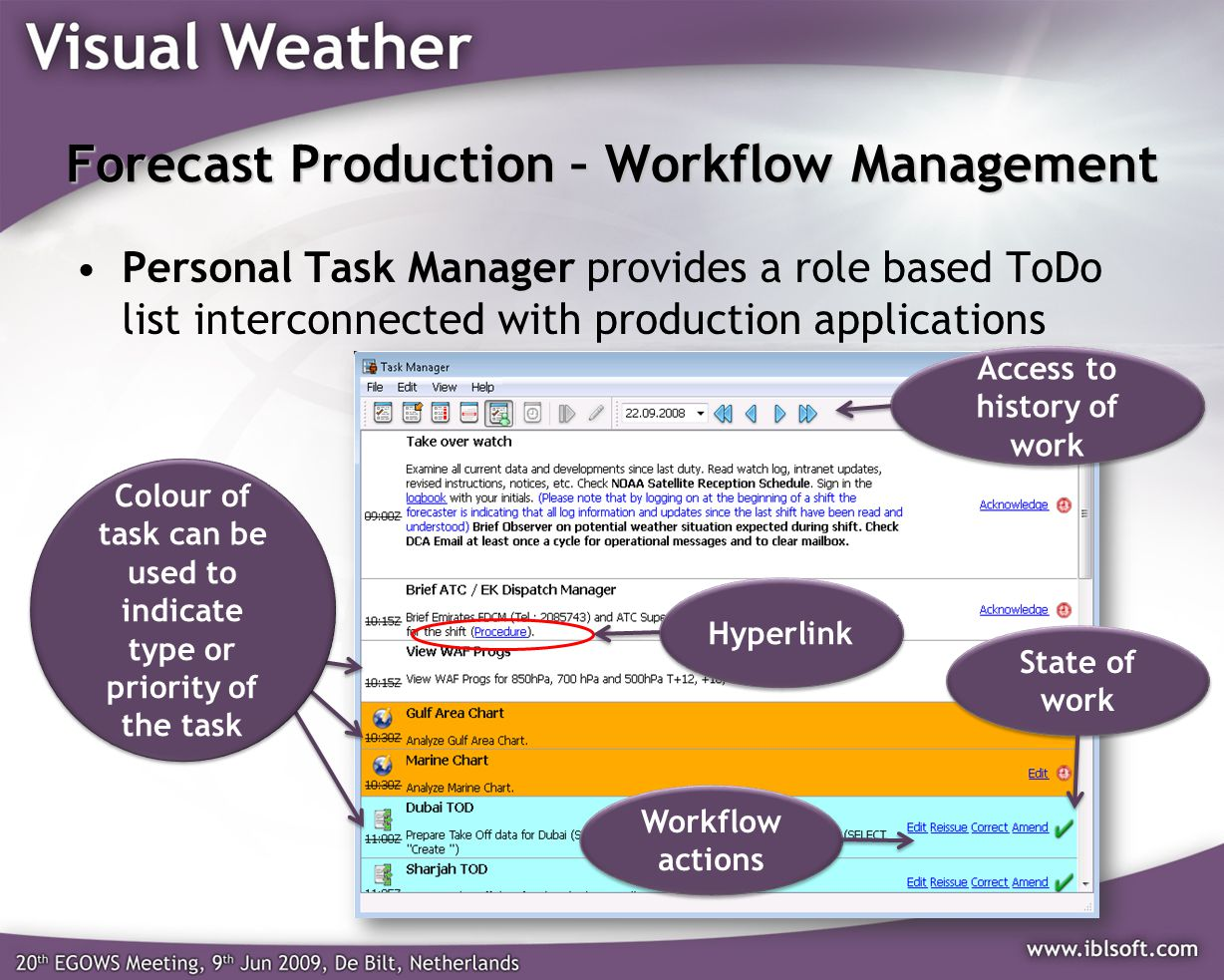 Forecast Production – Workflow Management Personal Task Manager provides a role based ToDo list interconnected with production applications Hyperlink