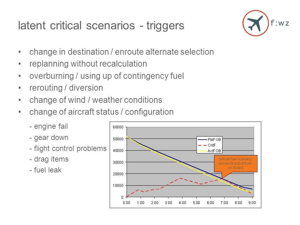 latent critical scenarios - triggers change in destination / enroute alternate selection replanning without recalculation overburning / using up of contingency fuel rerouting / diversion change of wind / weather conditions change of aircraft status / configuration - engine fail - gear down - flight control problems - drag items - fuel leak critical fuel scenario exceeds actual fuel on board