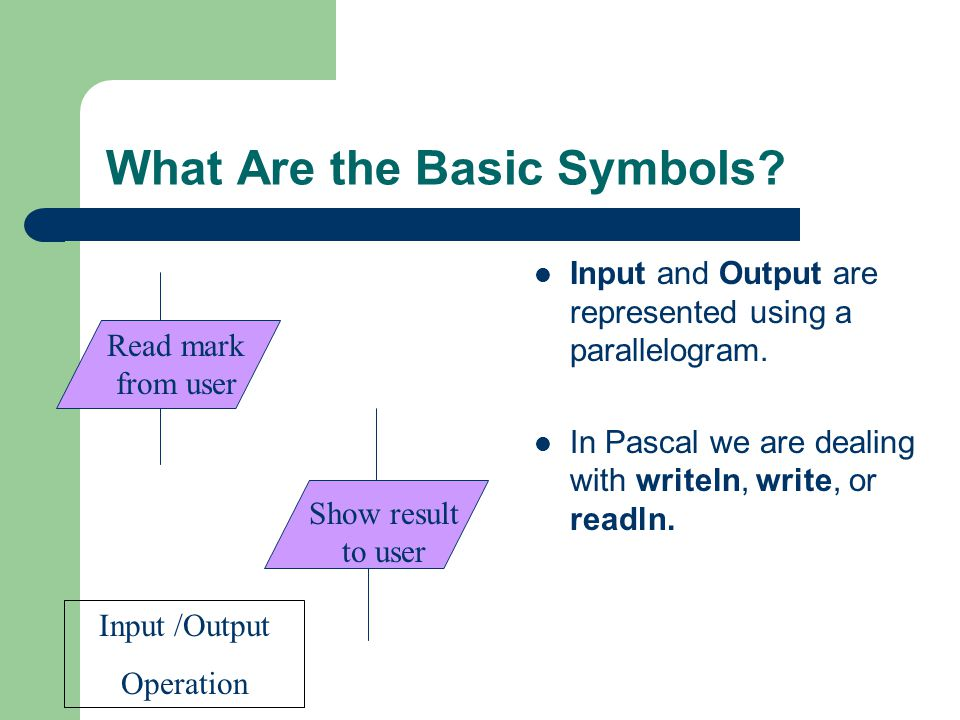 What Are the Basic Symbols? Input and Output are represented using a parallelogram. In Pascal we are dealing with writeln, write, or readln. Show resu
