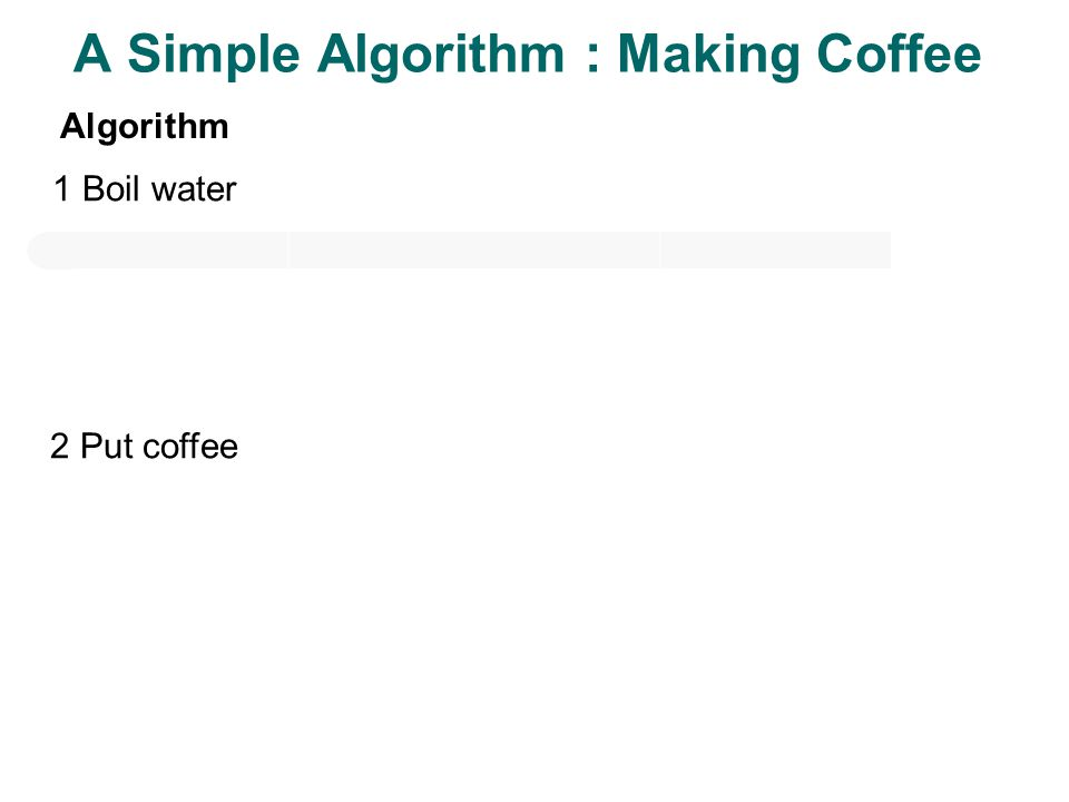 A Simple Algorithm : Making Coffee Algorithm 1 Boil water 2 Put coffee