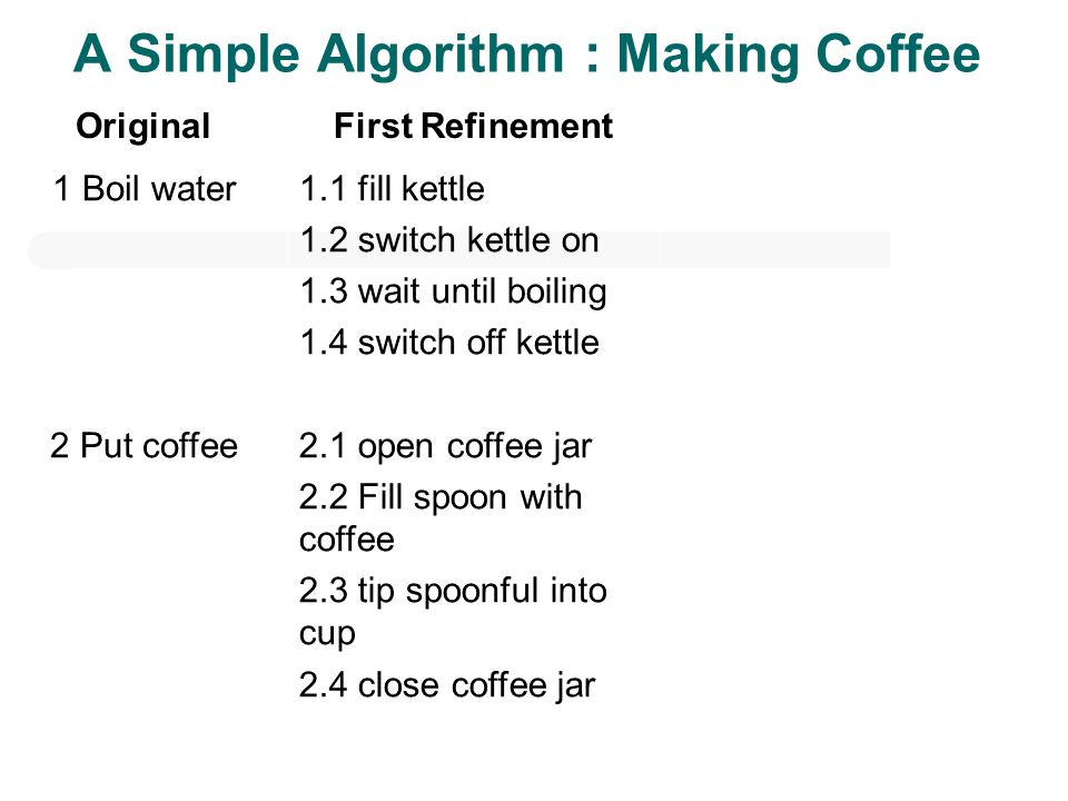 A Simple Algorithm : Making Coffee OriginalFirst Refinement 1 Boil water 2 Put coffee 1.1 fill kettle 1.2 switch kettle on 1.3 wait until boiling 1.4