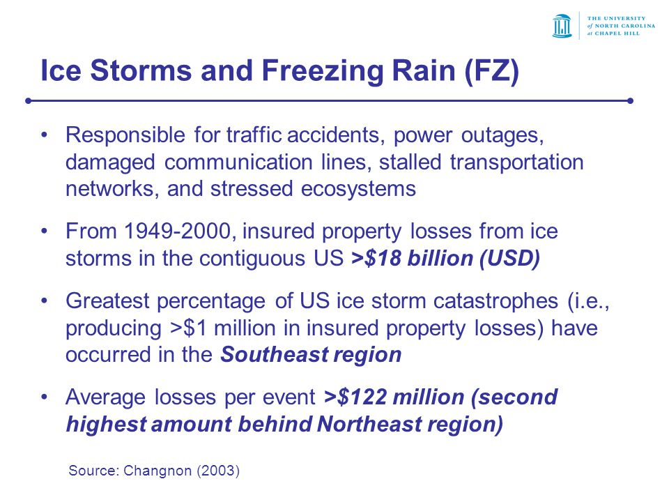 Ice Storms and Freezing Rain (FZ) Responsible for traffic accidents, power outages, damaged communication lines, stalled transportation networks, and stressed ecosystems From 1949-2000, insured property losses from ice storms in the contiguous US >$18 billion (USD) Greatest percentage of US ice storm catastrophes (i.e., producing >$1 million in insured property losses) have occurred in the Southeast region Average losses per event >$122 million (second highest amount behind Northeast region) Source: Changnon (2003)