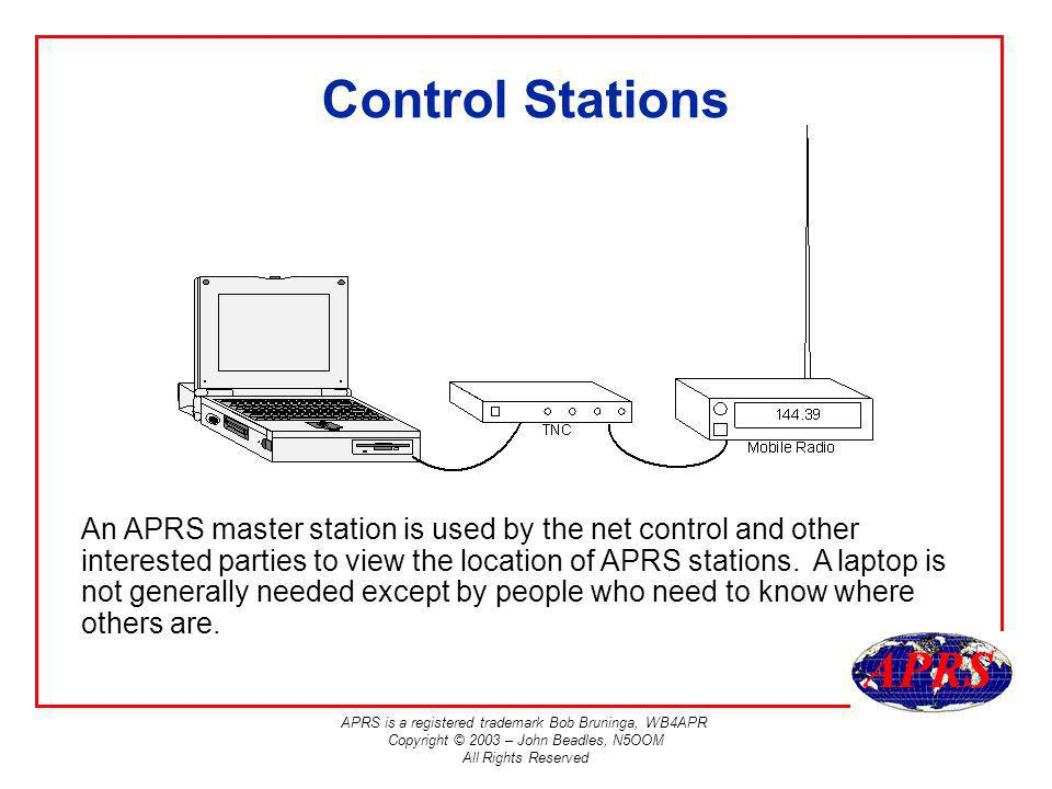 APRS is a registered trademark Bob Bruninga, WB4APR Copyright © 2003 – John Beadles, N5OOM All Rights Reserved Control Stations An APRS master station is used by the net control and other interested parties to view the location of APRS stations.