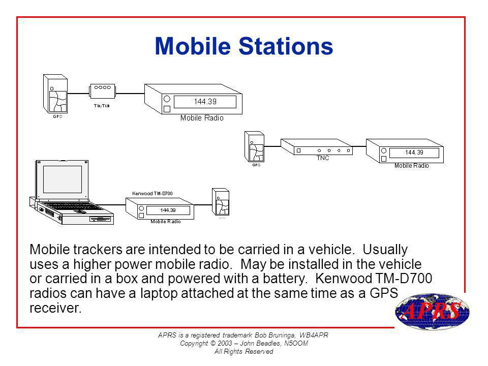 APRS is a registered trademark Bob Bruninga, WB4APR Copyright © 2003 – John Beadles, N5OOM All Rights Reserved Mobile Stations Mobile trackers are intended to be carried in a vehicle.