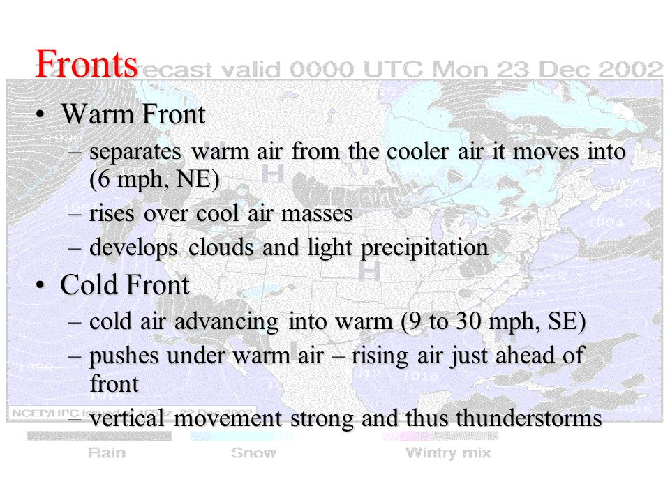 Fronts Warm FrontWarm Front –separates warm air from the cooler air it moves into (6 mph, NE) –rises over cool air masses –develops clouds and light precipitation Cold FrontCold Front –cold air advancing into warm (9 to 30 mph, SE) –pushes under warm air – rising air just ahead of front –vertical movement strong and thus thunderstorms
