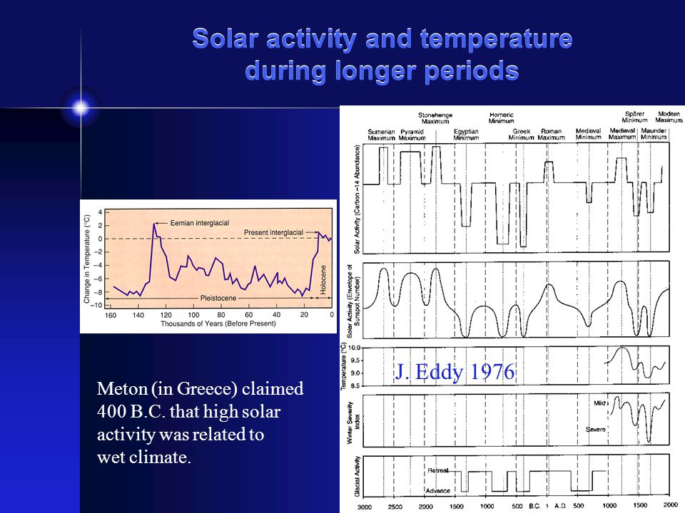 Solar activity and temperature during longer periods J. Eddy 1976 Meton (in Greece) claimed 400 B.C. that high solar activity was related to wet clima