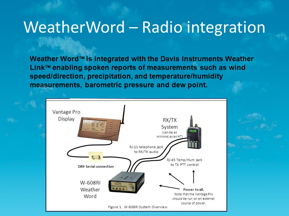 What Customers say… We chose a Davis weather station because not only was the price great, but the accuracy was unbeaten by any of the other major competitors.