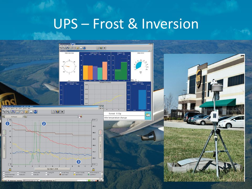 UPS – Frost & Inversion
