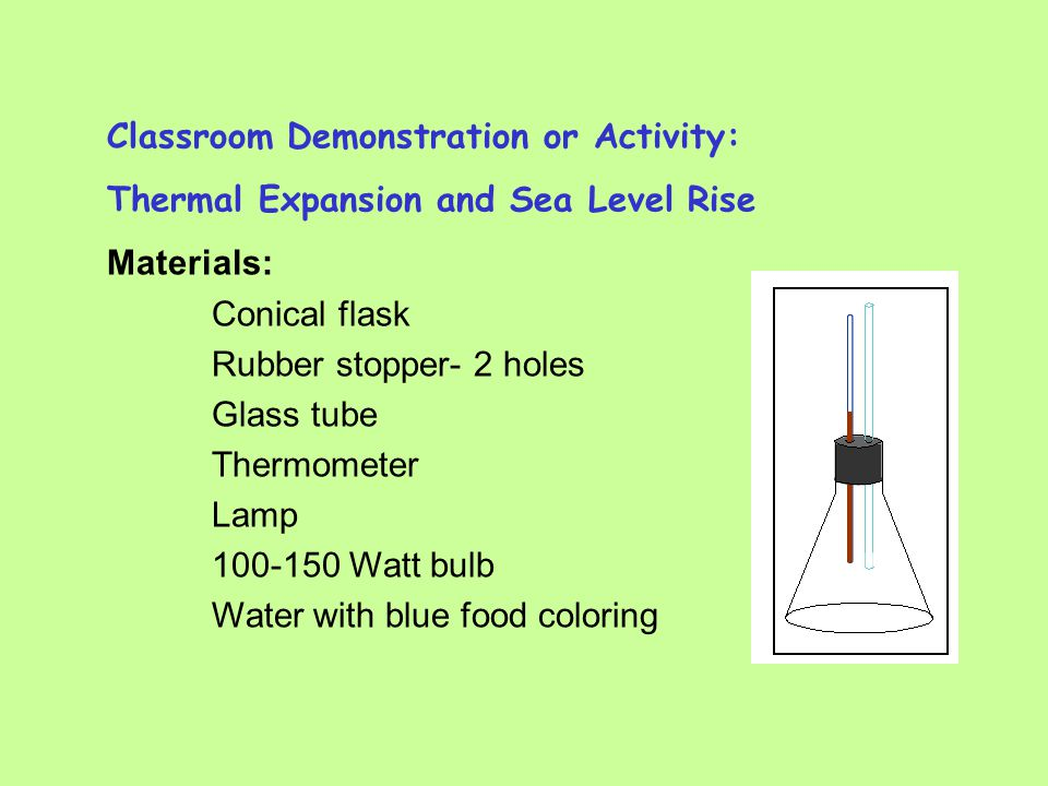 Classroom Demonstration or Activity: Thermal Expansion and Sea Level Rise Materials: Conical flask Rubber stopper- 2 holes Glass tube Thermometer Lamp