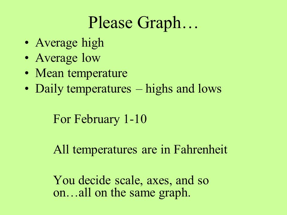 Please Graph… Average high Average low Mean temperature Daily temperatures – highs and lows For February 1-10 All temperatures are in Fahrenheit You d
