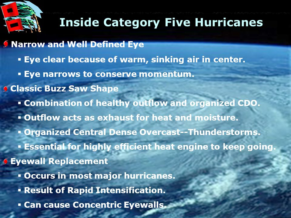 Category Five Hurricanes--Optimum Meteorological Requirements Sustained Winds Exceeding 69 ms -1.