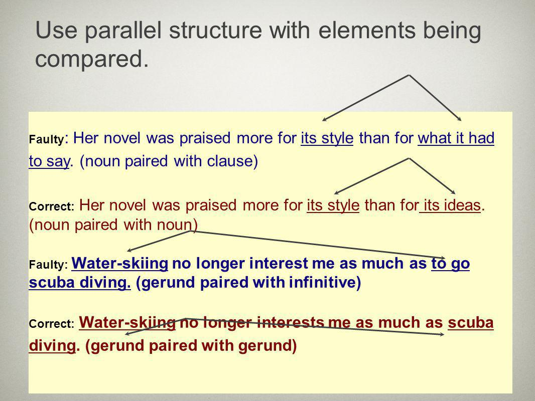Use parallel structure with elements being compared. Faulty : Her novel was praised more for its style than for what it had to say. (noun paired with