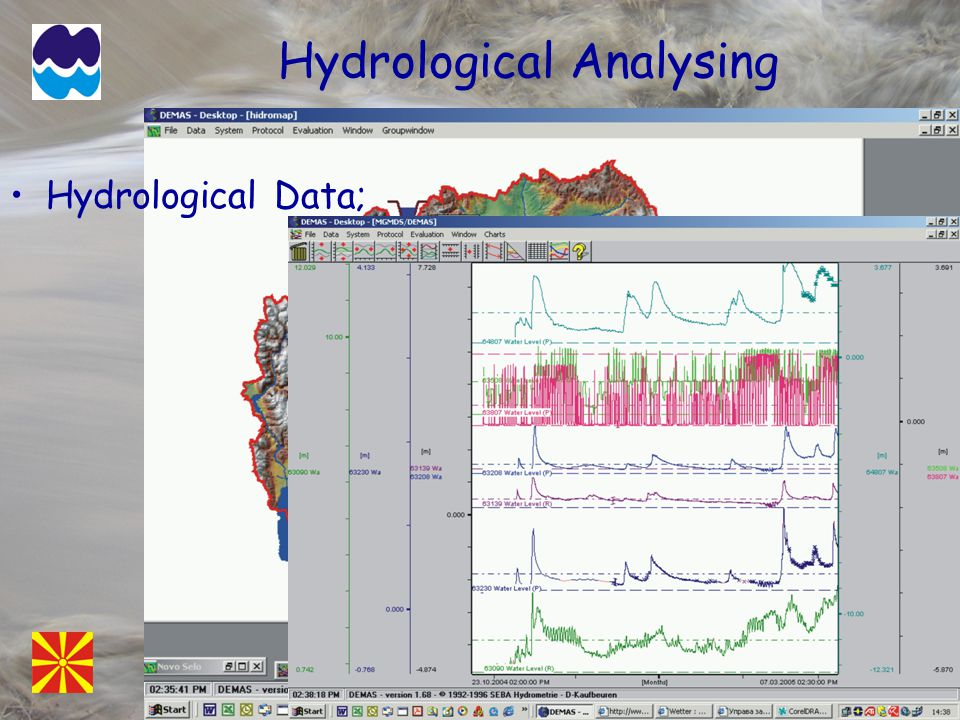 Flood forecasting of the upper catchment of the r.Vardar Hydrological Station Info Hydrological Station Rain Gauge Station