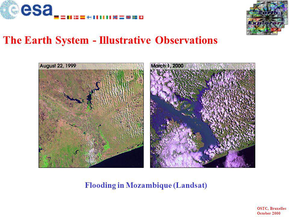 OSTC, Bruxelles October 2000 Los Alamos before and after the fire (Landsat) The Earth System - Illustrative Observations