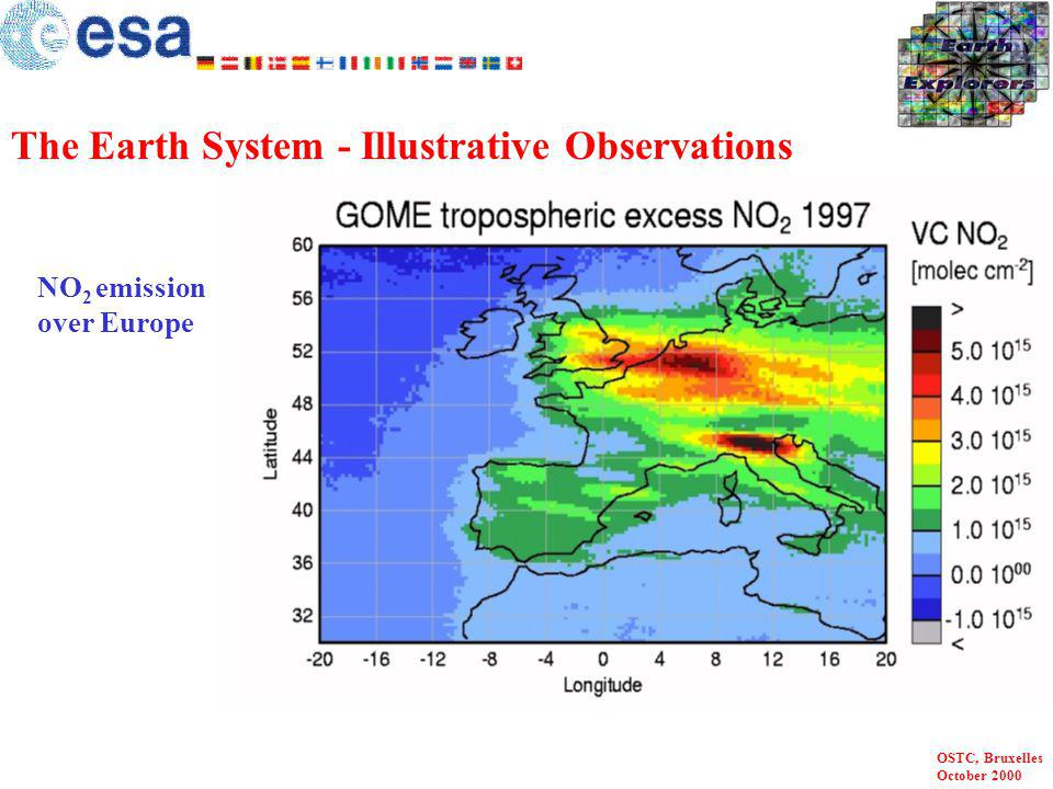 OSTC, Bruxelles October 2000 See Earth Explorers: Science and Research Elements of ESAs Living Planet Programme (ESA SP-1227) The Physical and Biophysical Systems