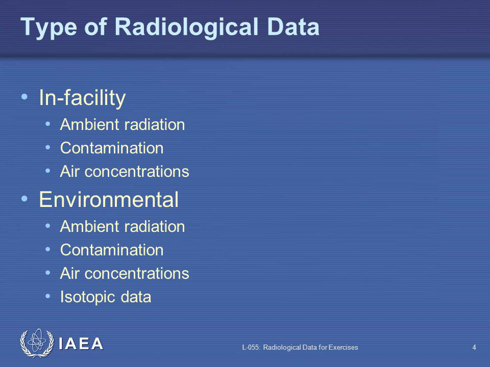 L-055: Radiological Data for Exercises5 Type of Radiological Data (Contd) At the off-site traffic control points Ambient radiation Contamination (vehicles and people) At the reception centre or hospital Contamination (vehicles and people) Casualties Contamination Dosimeter readings