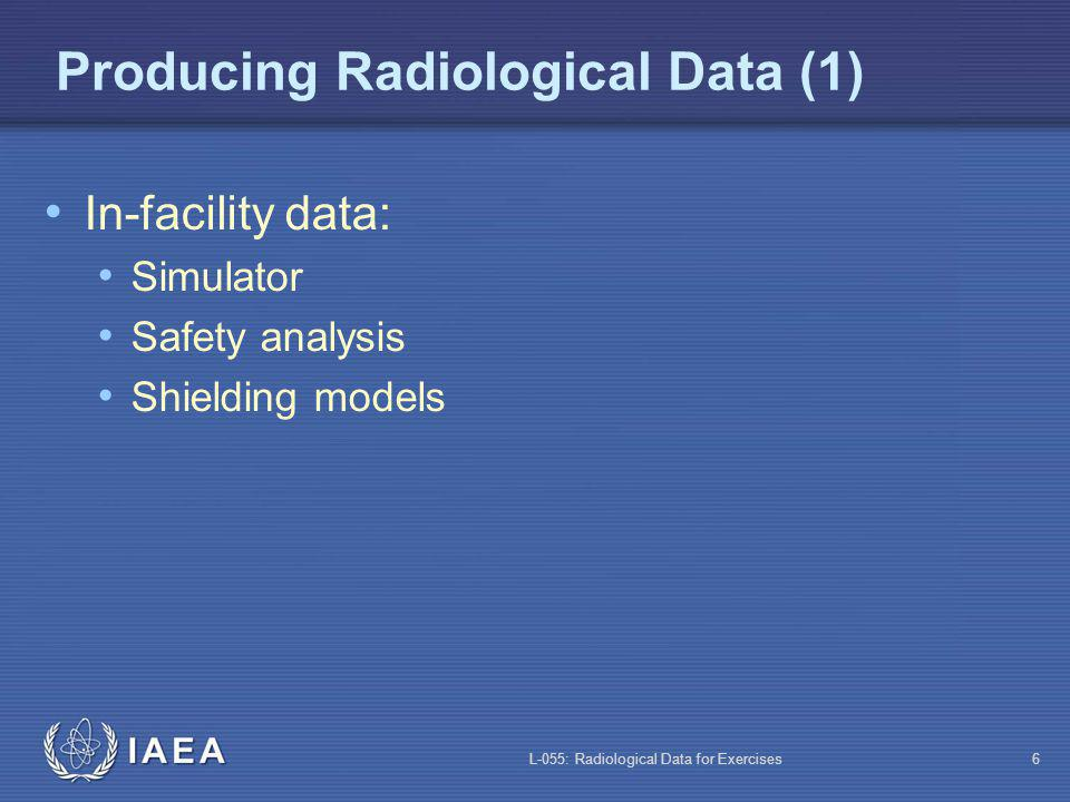L-055: Radiological Data for Exercises7 Producing Radiological Data (2) Environmental data Source term from safety analysis Customize the release fractions, rate of release and release profile in time to fit the emergency scenario Use dose projection software to generate doses vs.