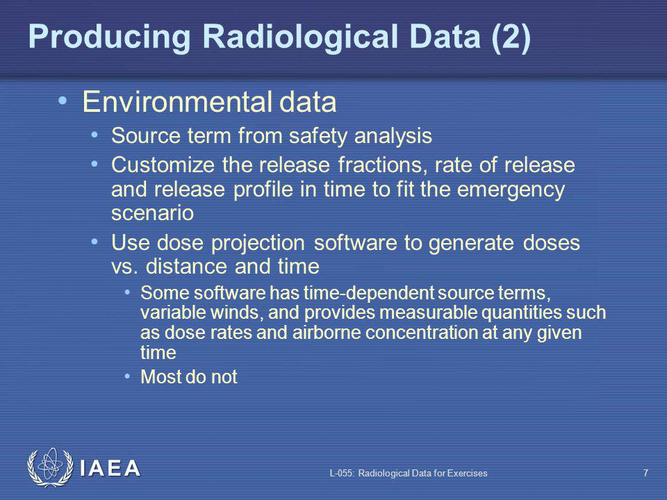 L-055: Radiological Data for Exercises18 Contamination Data