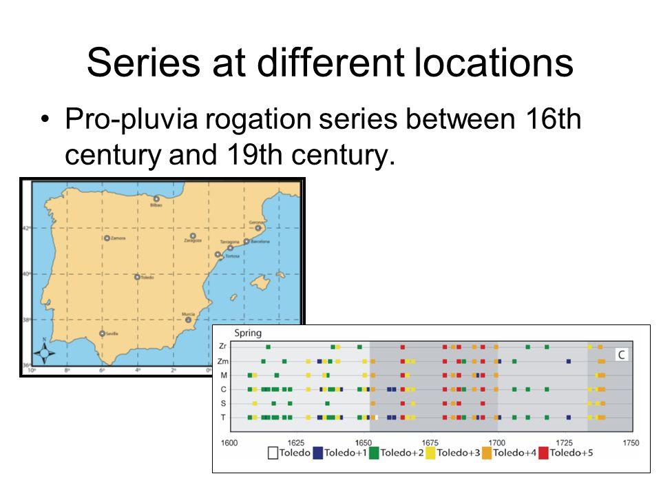 Series at different locations Pro-pluvia rogation series between 16th century and 19th century.