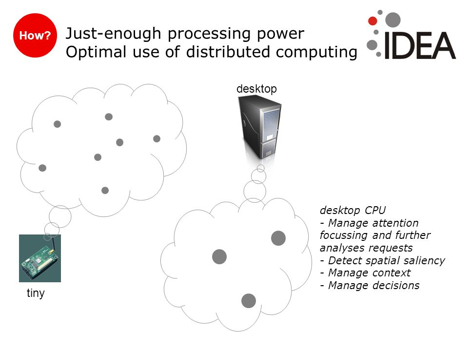 How? Just-enough processing power Optimal use of distributed computing tiny Tiny CPU - Preprocess sensordata (average, filter) - Detect saliency in ti