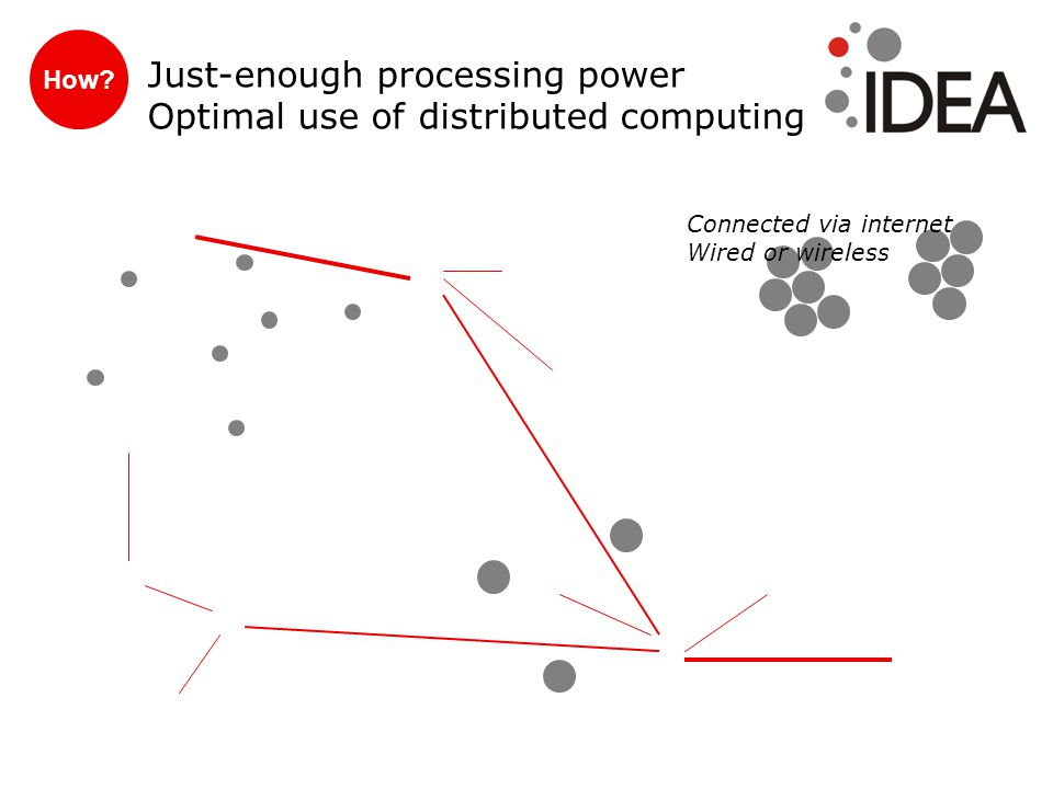 How? Just-enough processing power Optimal use of distributed computing tiny desktop grid Grid computing is used for compute-intensive tasks