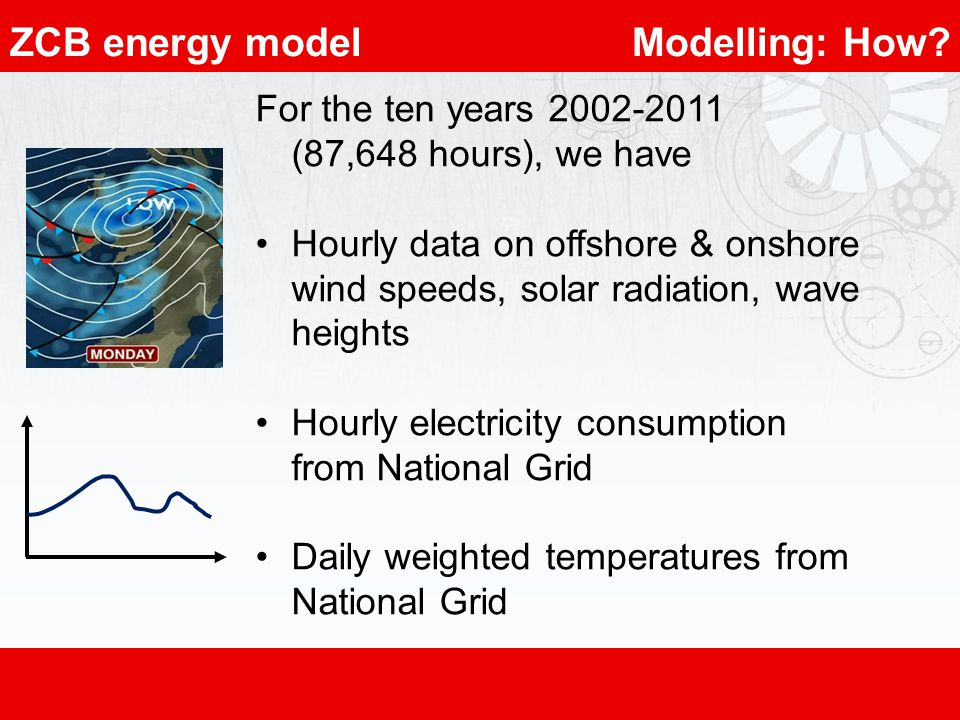 Modelling: How?ZCB energy model For the ten years 2002-2011 (87,648 hours), we have Hourly data on offshore & onshore wind speeds, solar radiation, wa