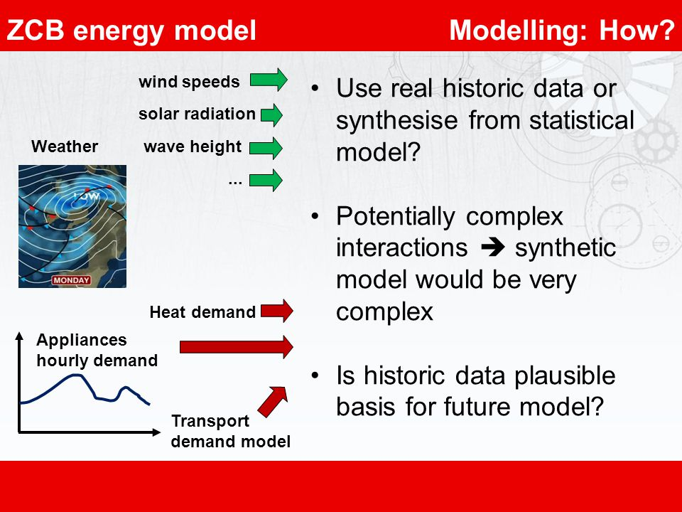 Modelling: How? wind speeds solar radiation wave height... Heat demand Appliances hourly demand Transport demand model Weather ZCB energy model Use re