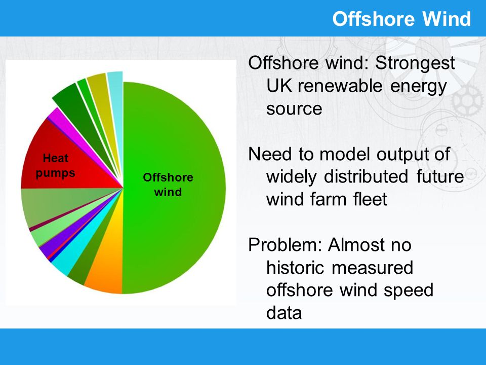 Offshore Wind Offshore wind: Strongest UK renewable energy source Need to model output of widely distributed future wind farm fleet Problem: Almost no