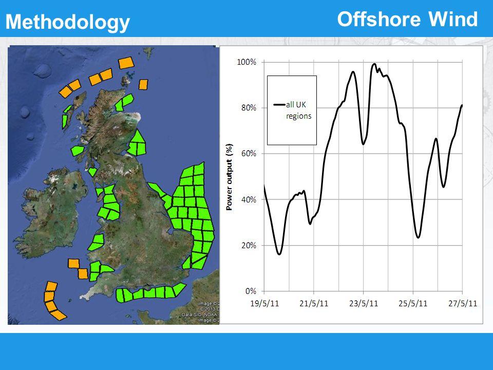 Offshore Wind Methodology