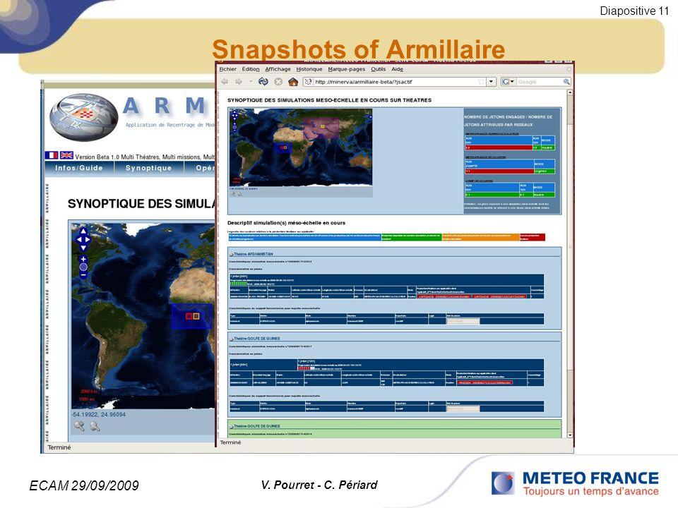 ECAM 29/09/2009 Diapositive 11 V. Pourret - C. Périard Snapshots of Armillaire