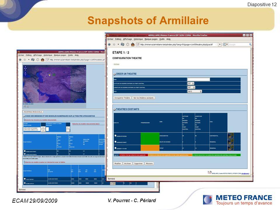 ECAM 29/09/2009 Diapositive 12 V. Pourret - C. Périard Snapshots of Armillaire