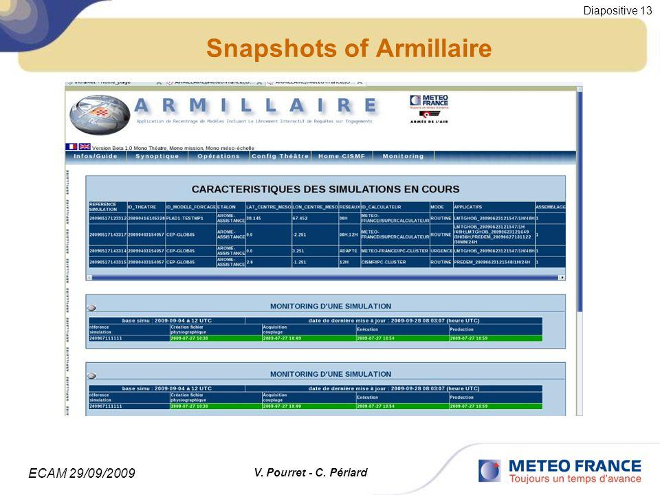 ECAM 29/09/2009 Diapositive 13 V. Pourret - C. Périard Snapshots of Armillaire