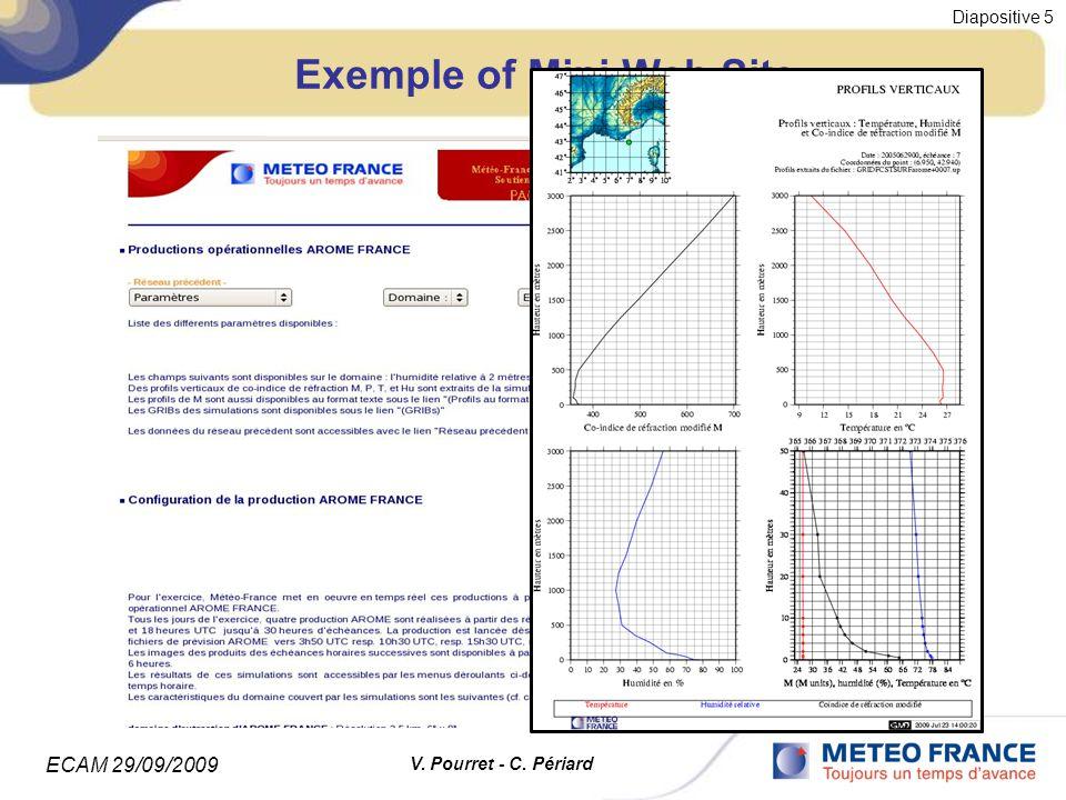ECAM 29/09/2009 Diapositive 5 V. Pourret - C. Périard Exemple of Mini Web Site