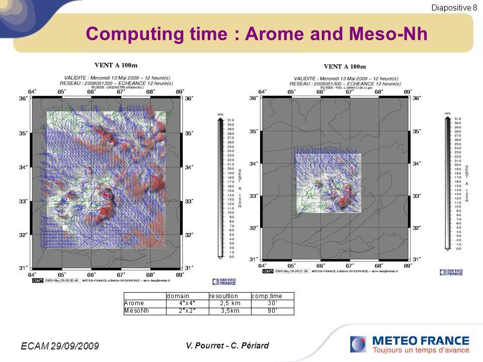 ECAM 29/09/2009 Diapositive 9 V.Pourret - C.