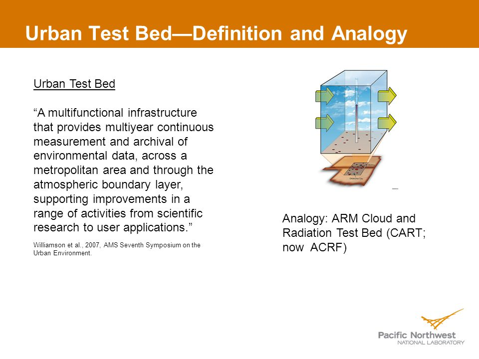 Urban Test BedDefinition and Analogy Urban Test Bed A multifunctional infrastructure that provides multiyear continuous measurement and archival of environmental data, across a metropolitan area and through the atmospheric boundary layer, supporting improvements in a range of activities from scientific research to user applications.