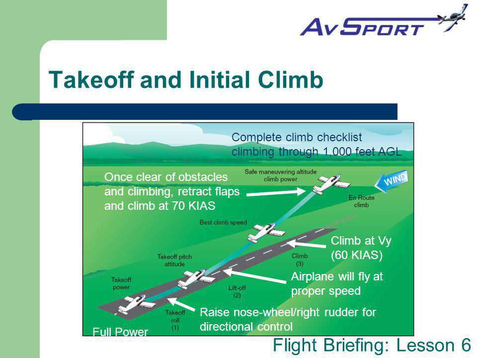 Flight Briefing: Lesson 6 Takeoff and Initial Climb Full Power Raise nose-wheel/right rudder for directional control Airplane will fly at proper speed