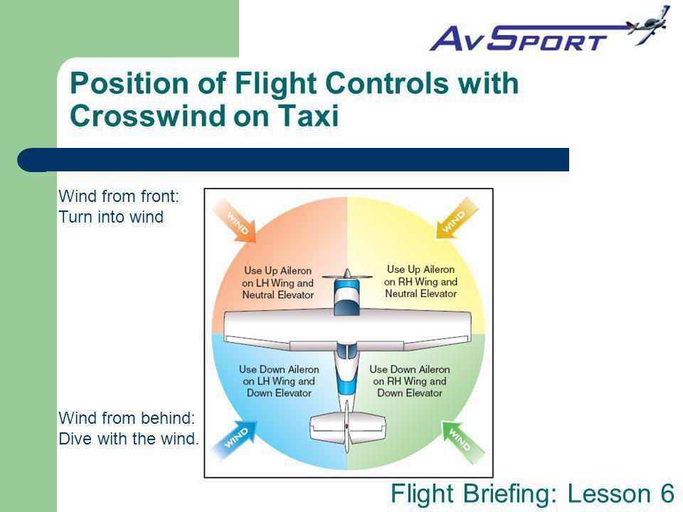 Flight Briefing: Lesson 6 When to Use Flaps